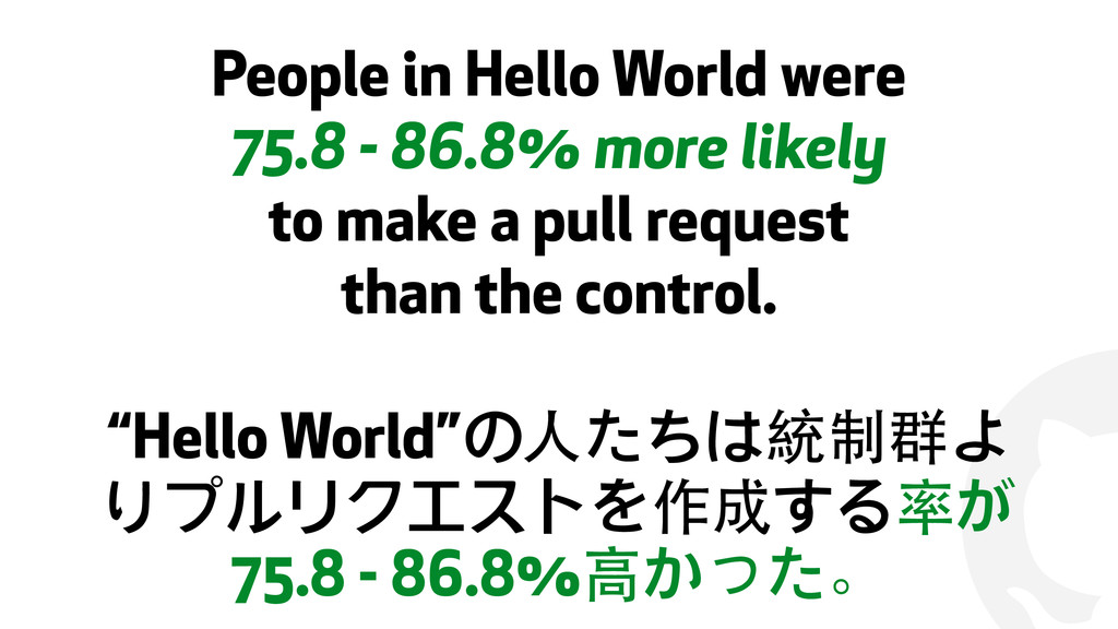 ! People in Hello World were 75.8 - 86.8% more ...