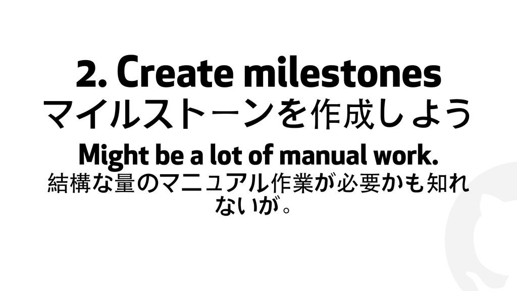 ! 2. Create milestones マイルストーンを作成しよう Might be a...