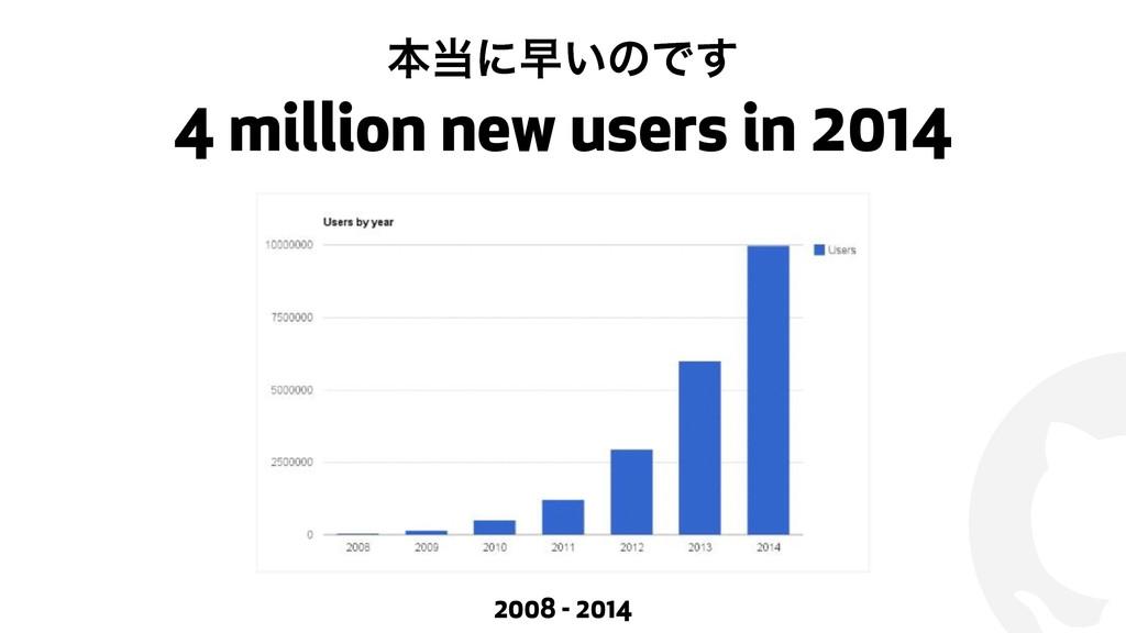 ! ຊʹૣ͍ͷͰ͢ 2008 - 2014 4 million new users in 2...