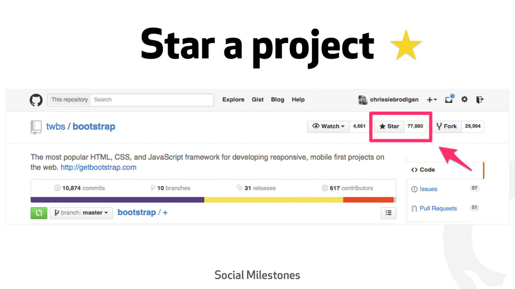 ! Star a project Social Milestones