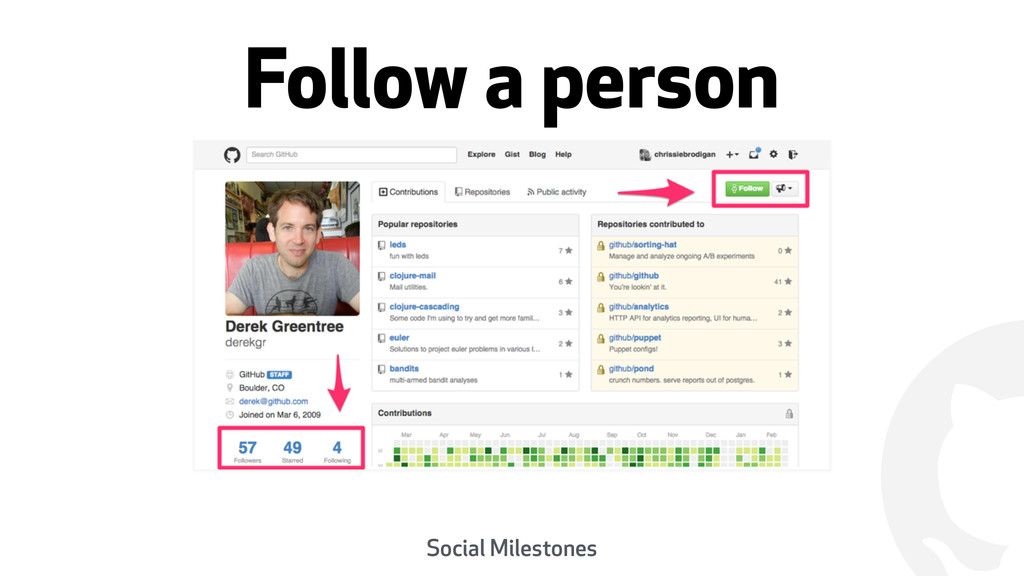 ! Follow a person Social Milestones