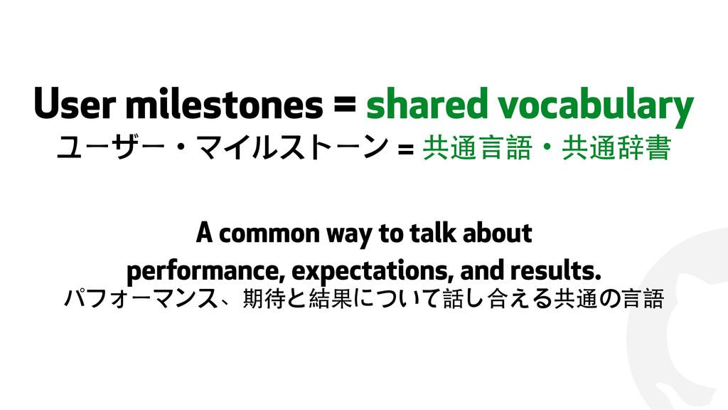 ! User milestones = shared vocabulary ユーザーɾマイルス...
