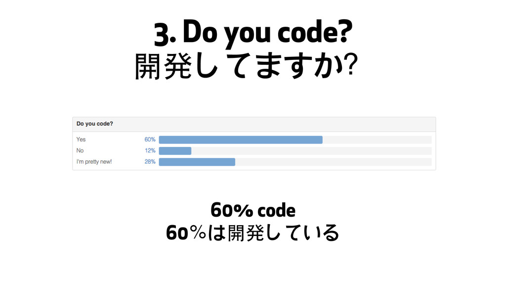 60% code 60%は開発している 3. Do you code? 開発してますか?