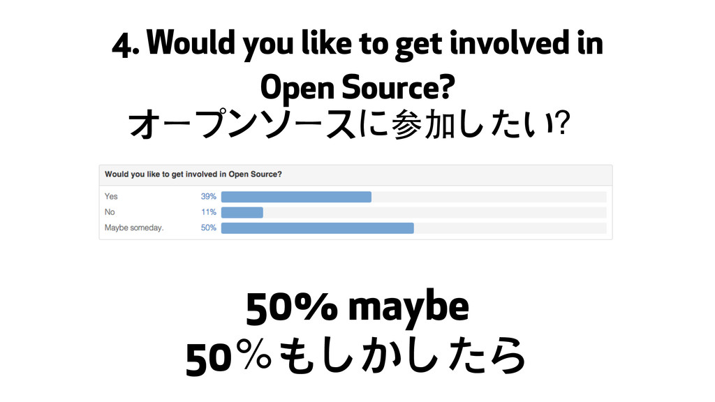 50% maybe 50%もしかしたら 4. Would you like to get in...