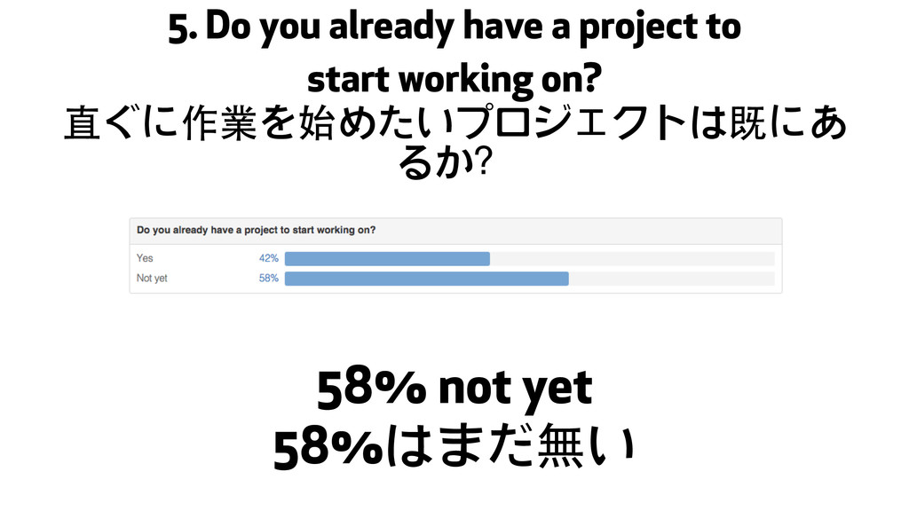 58% not yet 58%はまだ無い 5. Do you already have a p...