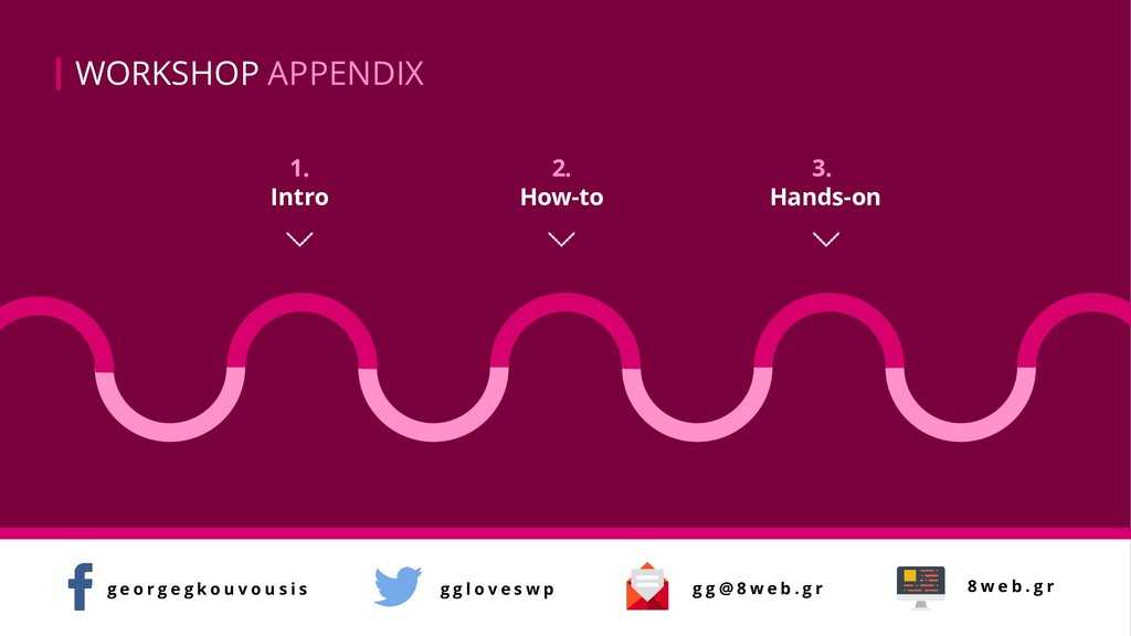 WORKSHOP APPENDIX 3. Hands-on 2. How-to 1. Intr...