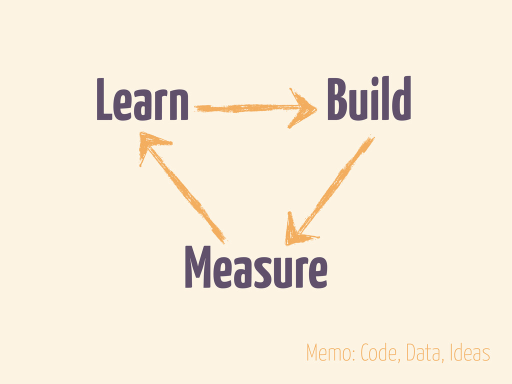 Measure Learn Build Memo: Code, Data, Ideas