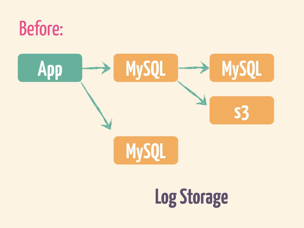 App s3 Log Storage MySQL Before: MySQL MySQL