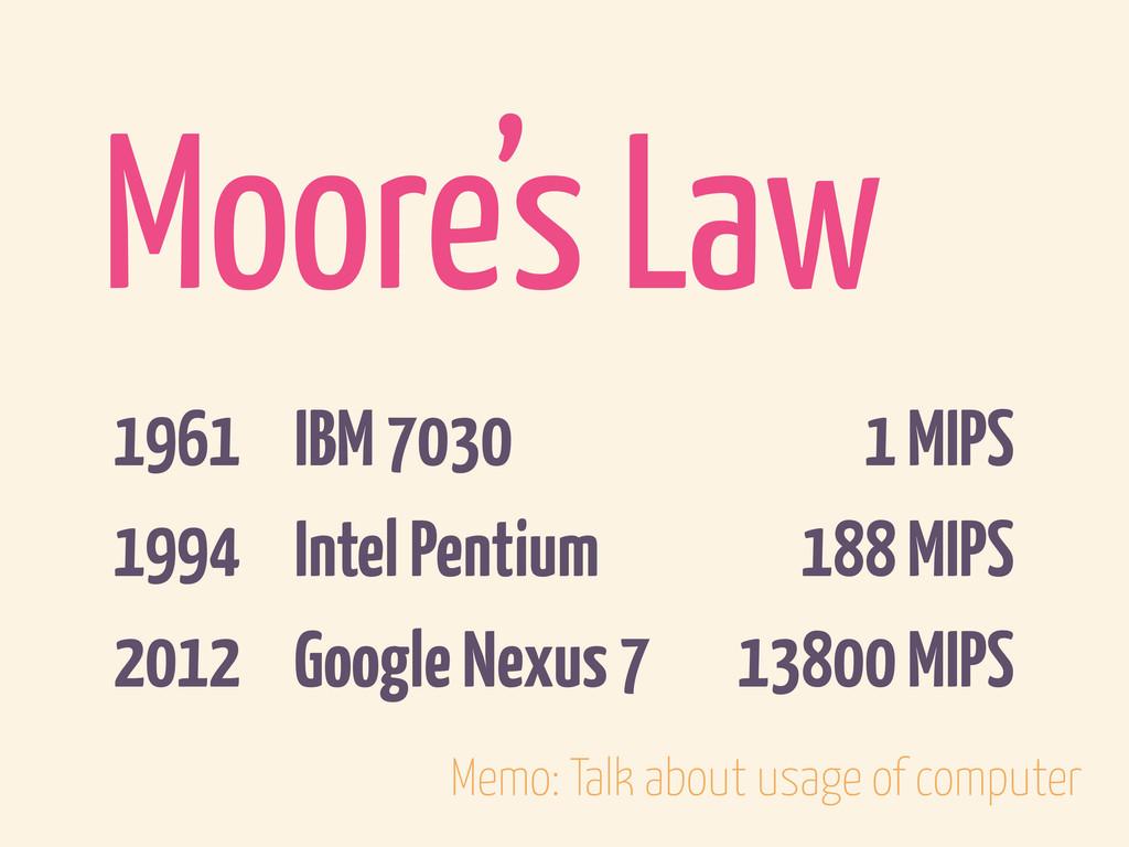1961 IBM 7030 1 MIPS 1994 Intel Pentium 188 MIP...
