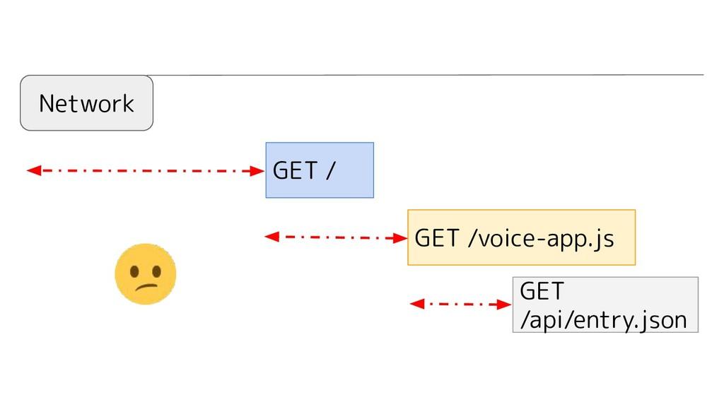 Network GET / GET /voice-app.js GET /api/entry....