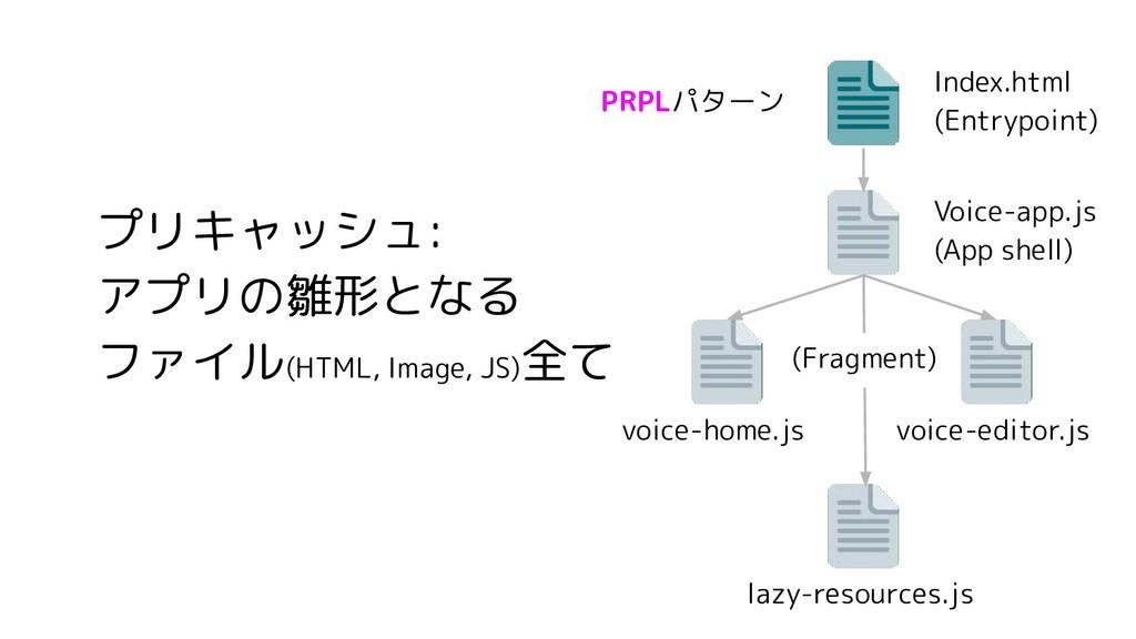 プリキャッシュ: アプリの雛形となる ファイル(HTML, Image, JS) 全て Ind...