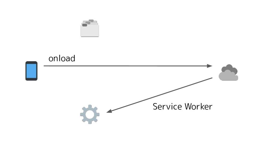 onload Service Worker