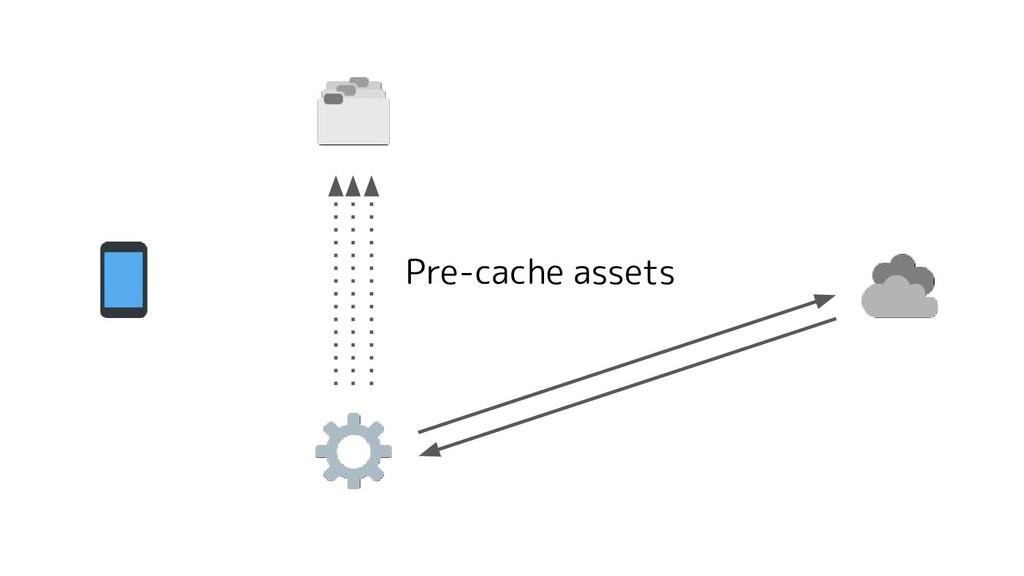 Pre-cache assets