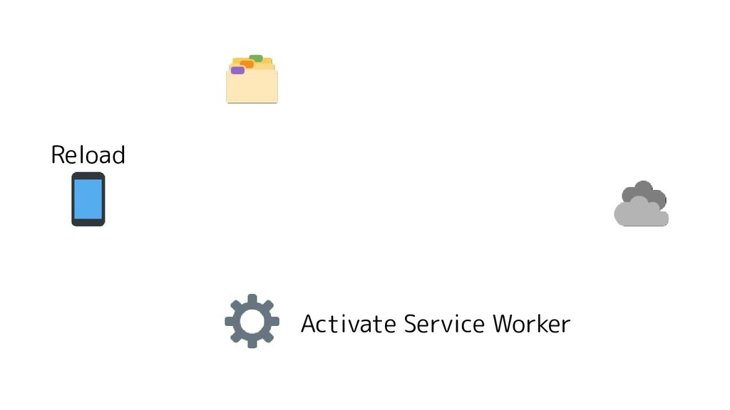 Reload Activate Service Worker