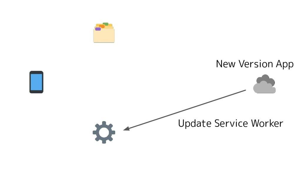 Update Service Worker New Version App