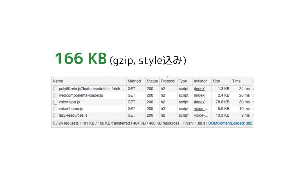166 KB (gzip, style込み)