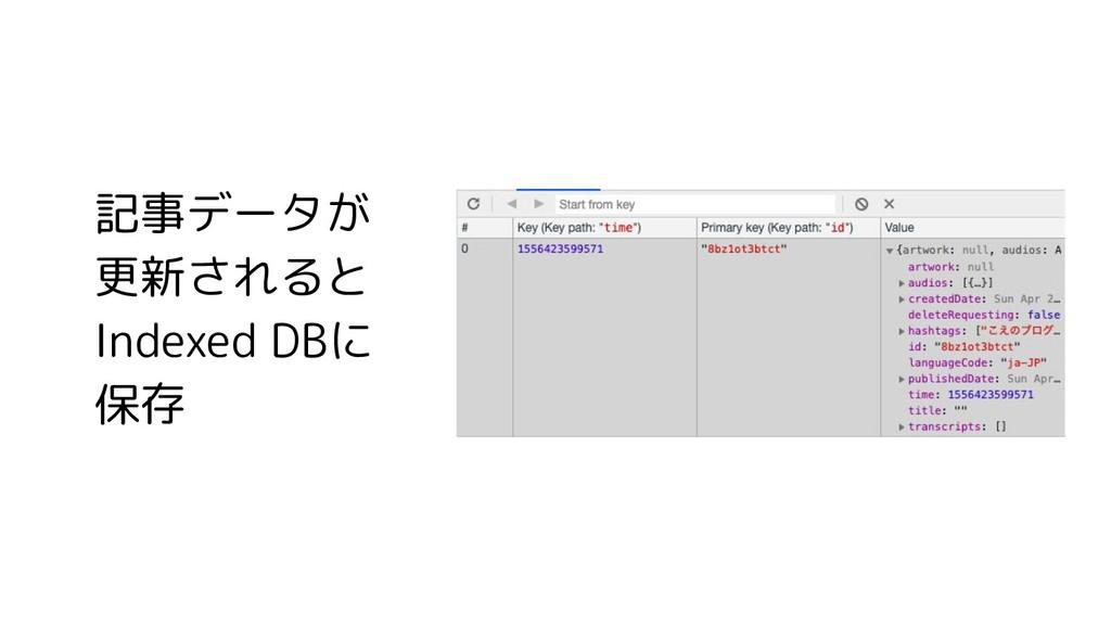 記事データが 更新されると Indexed DBに 保存