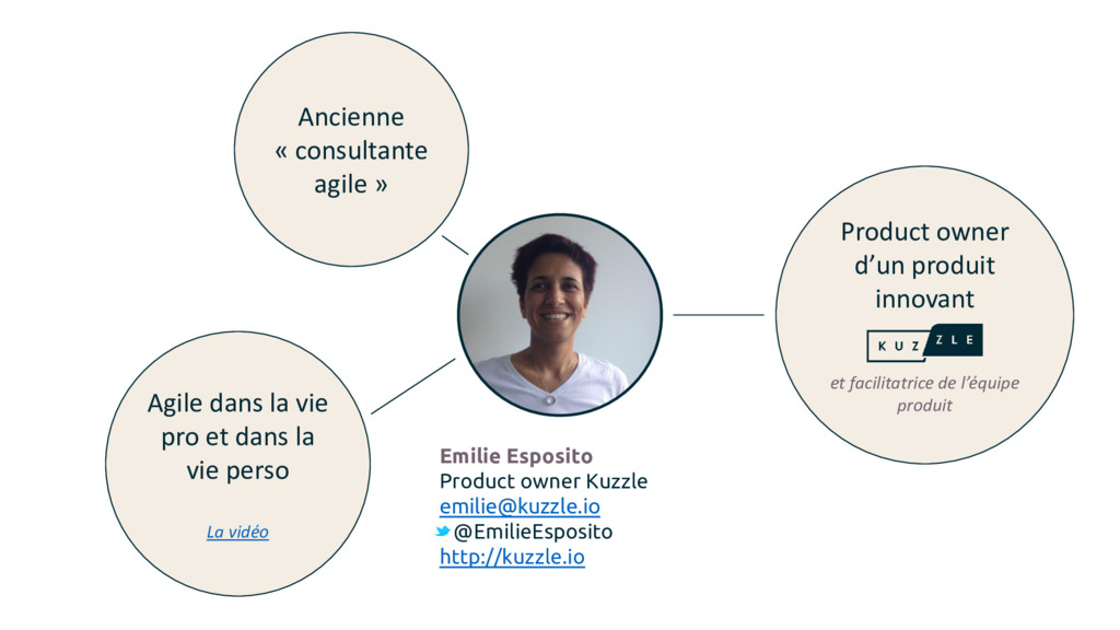 Ancienne « consultante agile » Product owner d'...