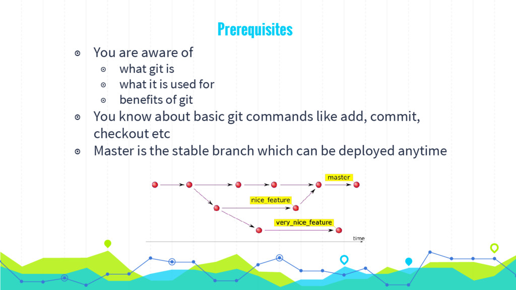 Prerequisites ◉ You are aware of ◉ what git is ...