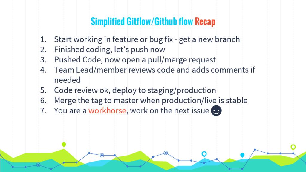 Simplified Gitflow/Github flow Recap 1. Start w...