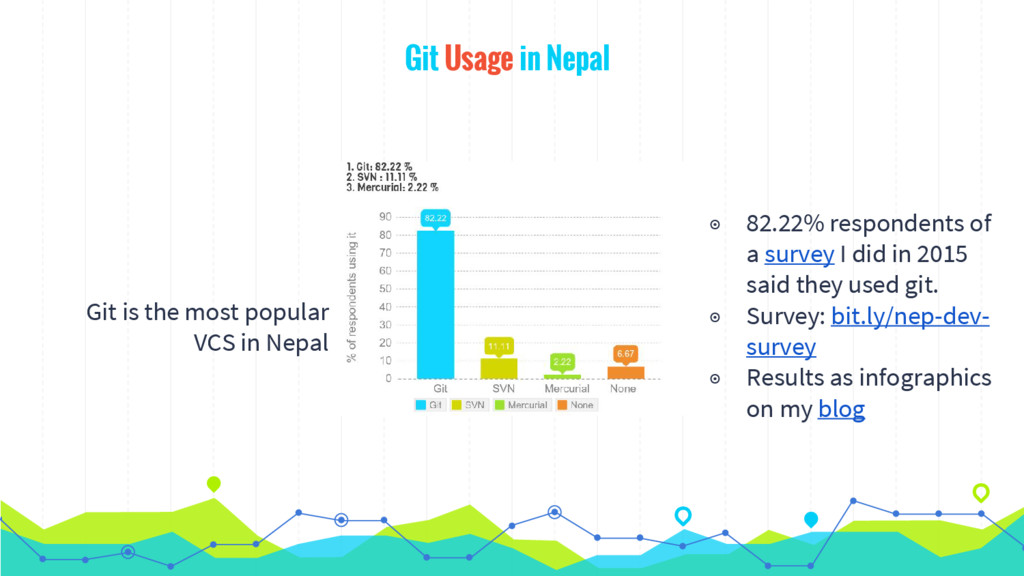 Git Usage in Nepal Git is the most popular VCS ...