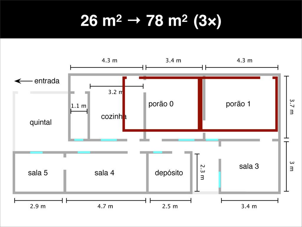 1.1 m 3.2 m 4.3 m 3.4 m 4.3 m 3 m 3.7 m 3.4 m 2...