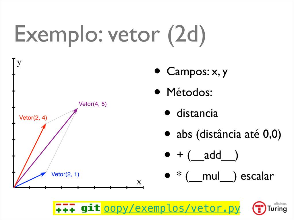 Exemplo: vetor (2d) • Campos: x, y • Métodos: •...