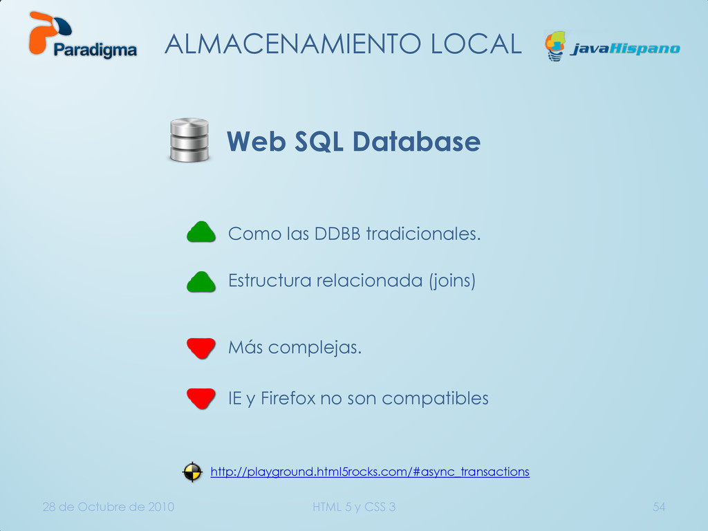 ALMACENAMIENTO LOCAL Web SQL Database 28 de Oct...