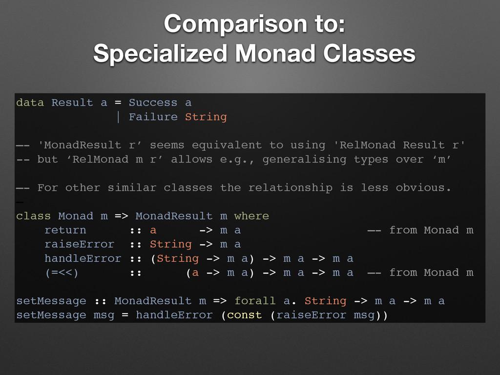 Comparison to:  Specialized Monad Classes data...