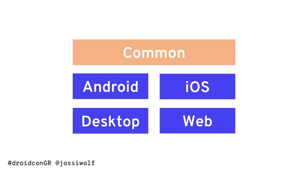 #droidconGR @jossiwolf Android Web Desktop iOS ...