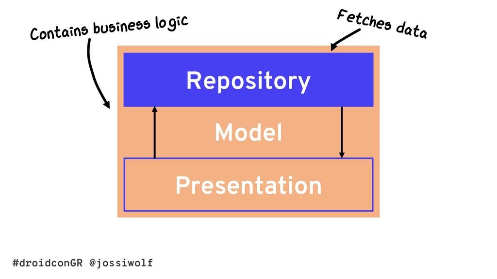 #droidconGR @jossiwolf Model Repository Present...