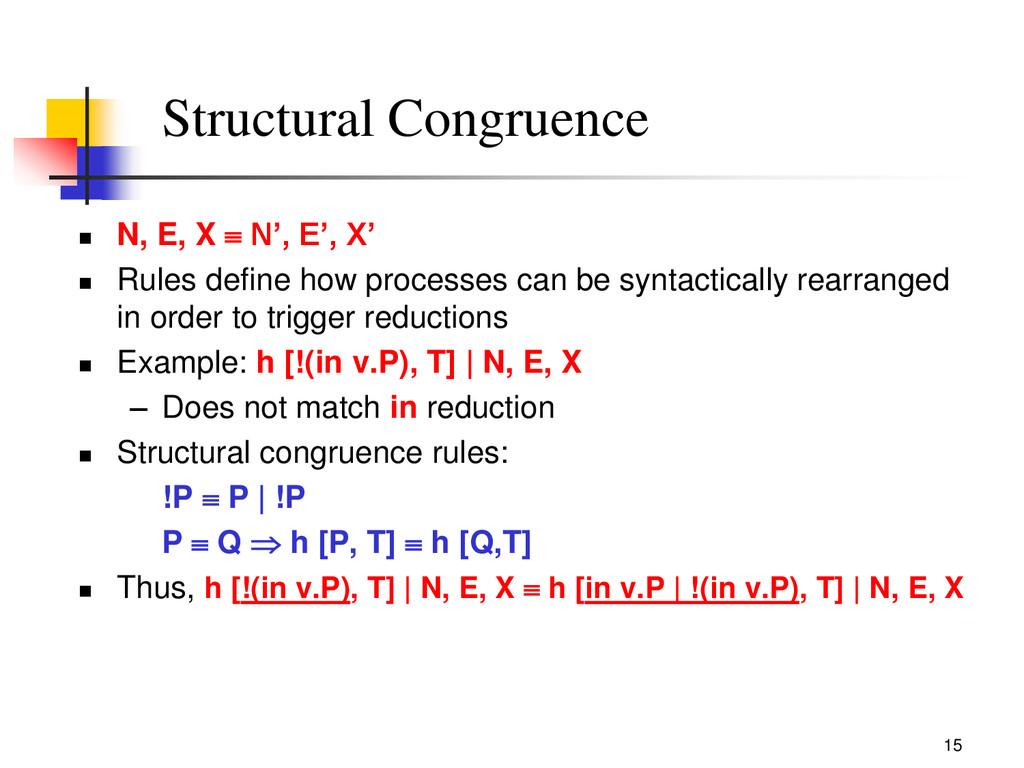 15 Structural Congruence  N, E, X  N', E', X'...