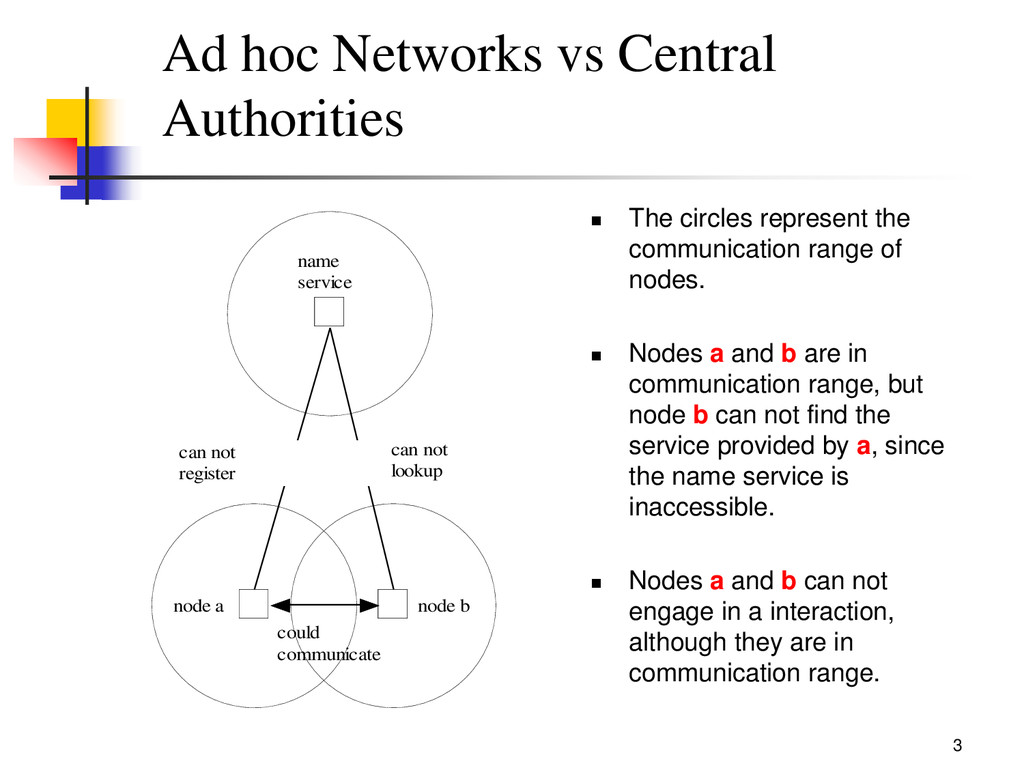 3 Ad hoc Networks vs Central Authorities  The ...