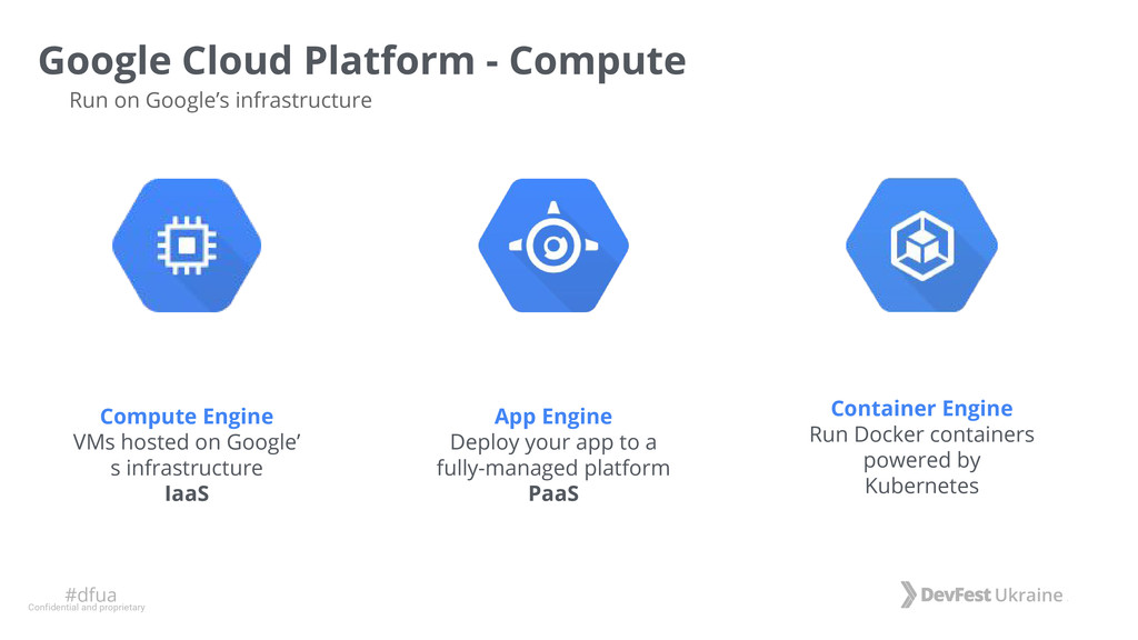 #dfua Confidential and proprietary Google Cloud...