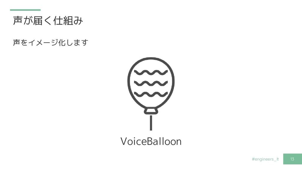 #engineers_lt 13 声が届く仕組み 声をイメージ化します VoiceBalloon