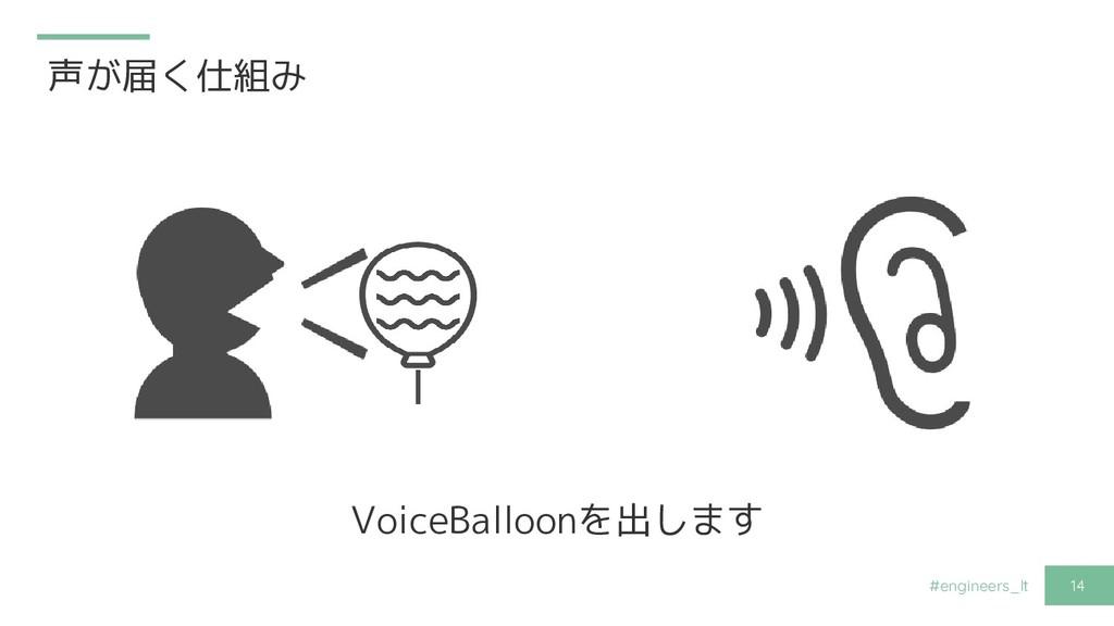 #engineers_lt 14 声が届く仕組み VoiceBalloonを出します