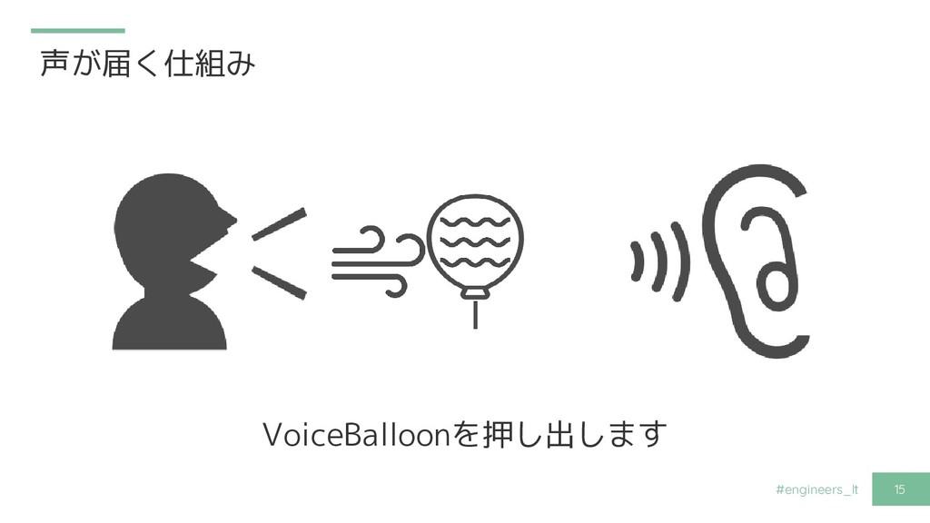 #engineers_lt 15 声が届く仕組み VoiceBalloonを押し出します