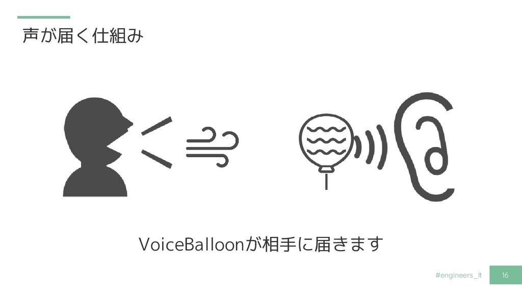 #engineers_lt 16 声が届く仕組み VoiceBalloonが相手に届きます