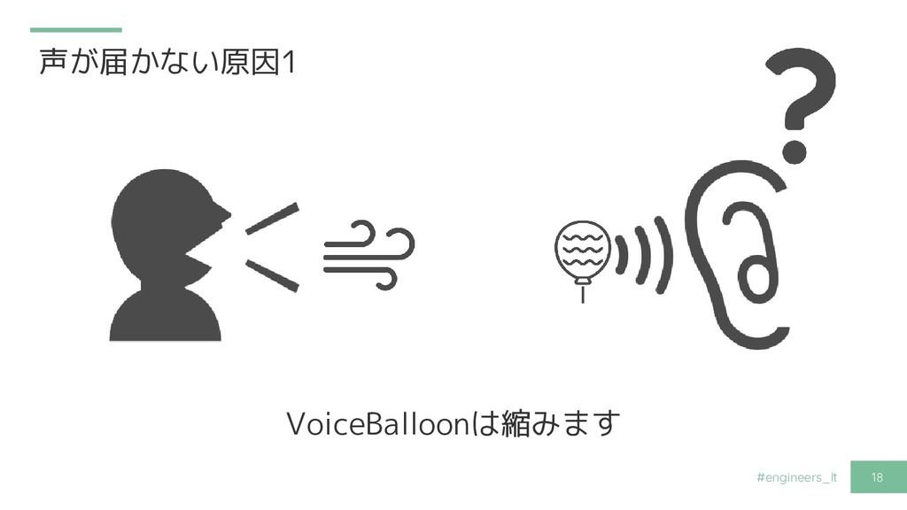 #engineers_lt 18 声が届かない原因1 VoiceBalloonは縮みます