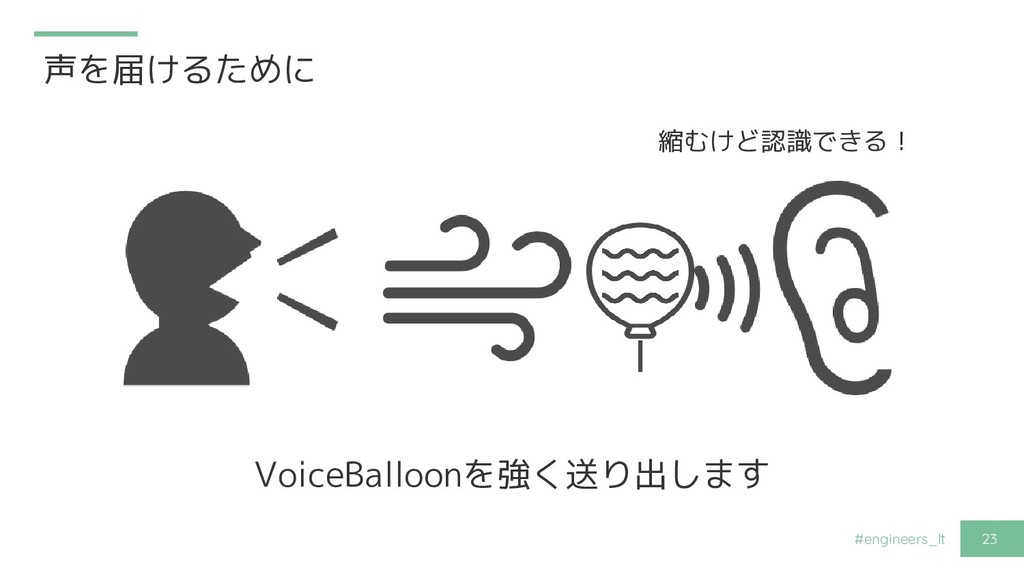 #engineers_lt 23 縮むけど認識できる! 声を届けるために VoiceBallo...