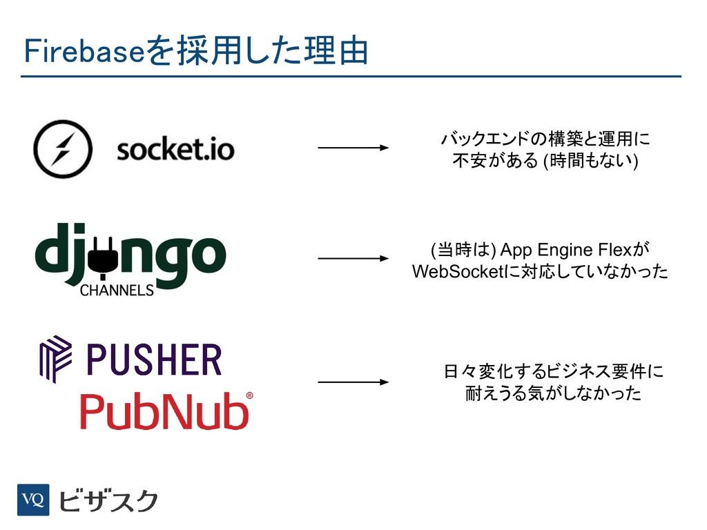(当時は) App Engine Flexが WebSocketに対応していなかった バックエ...