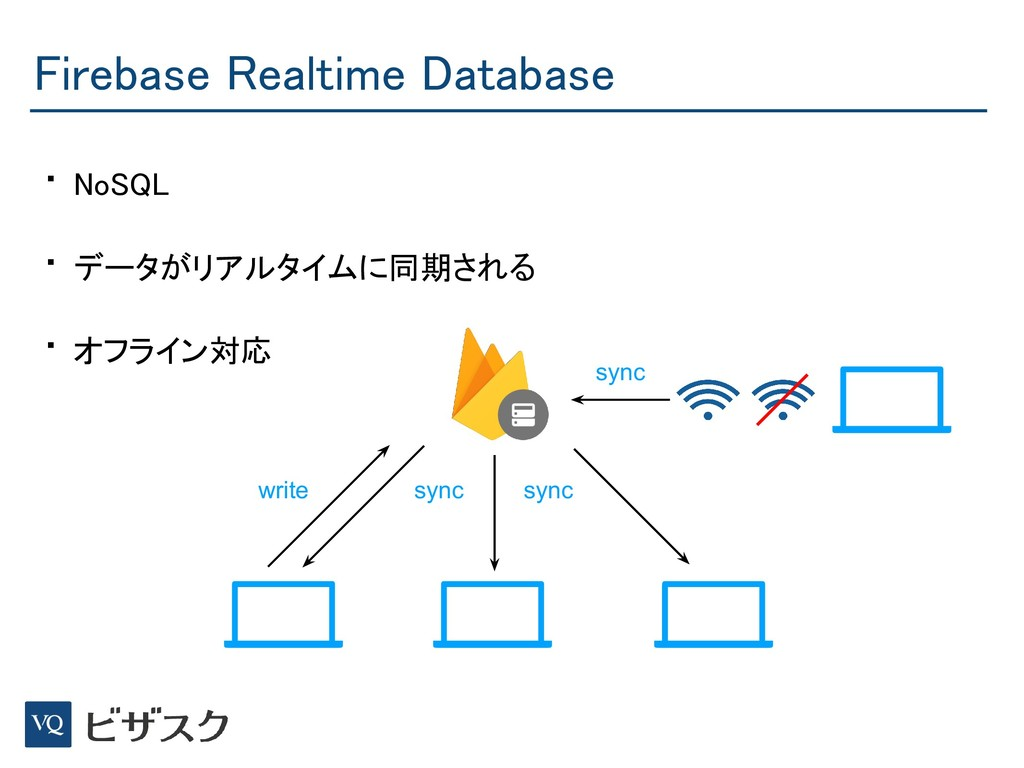 Firebase Realtime Database • NoSQL