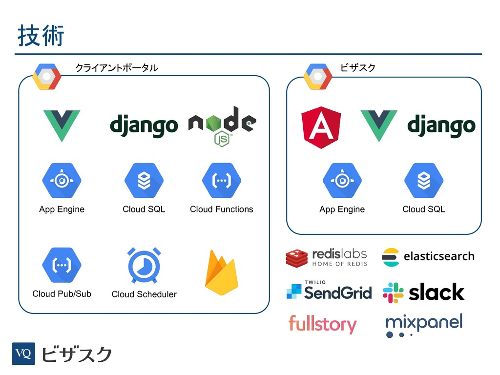 技術 App Engine Cloud SQL App Engine Cloud SQL クラ...