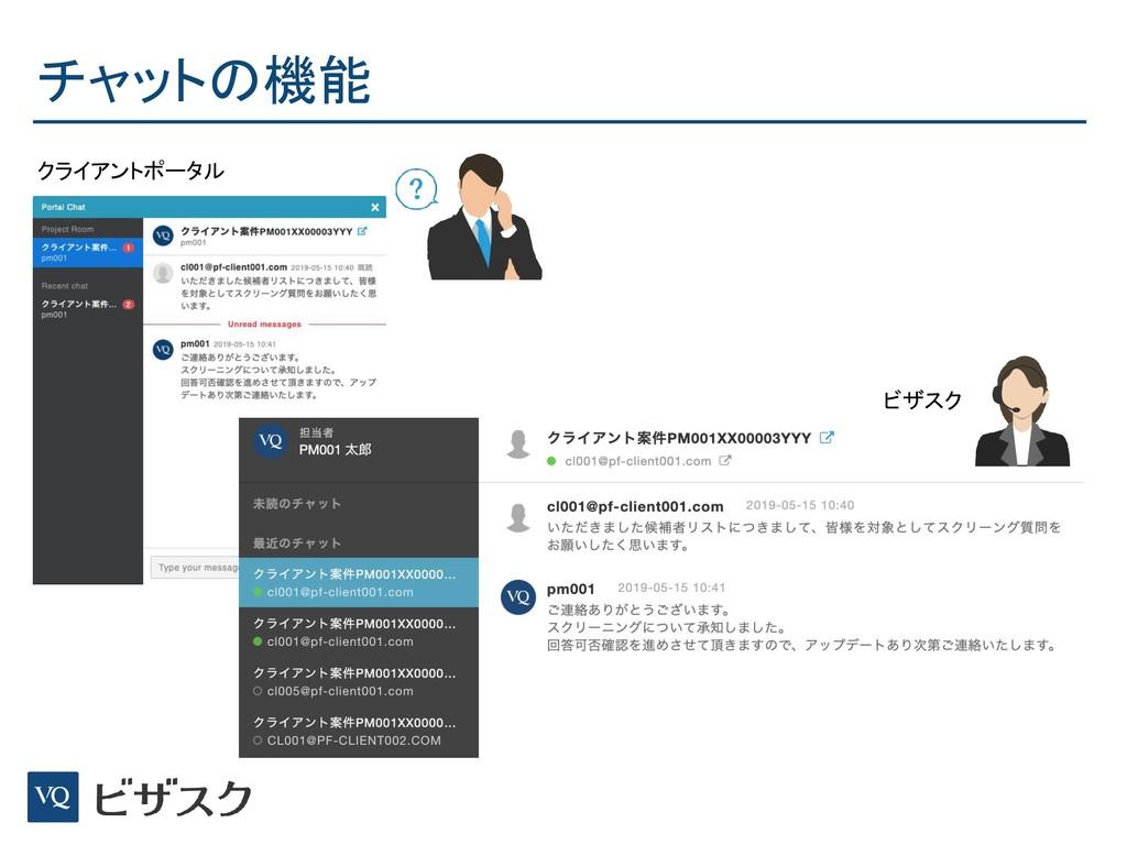 チャットの機能 クライアントポータル ビザスク