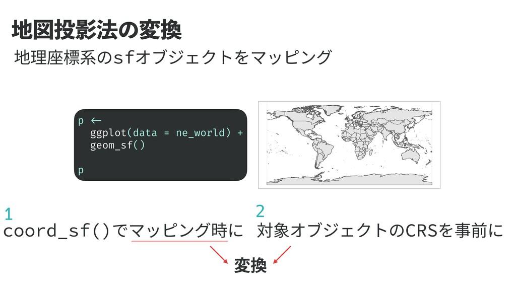ਤӨ๏ͷม p <-   ggplot(data = ne_world) +   geo...