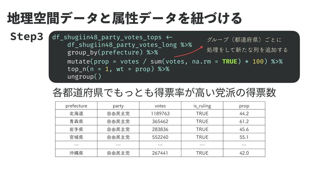 ཧۭؒσʔλͱଐੑσʔλΛඥ͚ͮΔ df_shugiin48_party_votes_top...