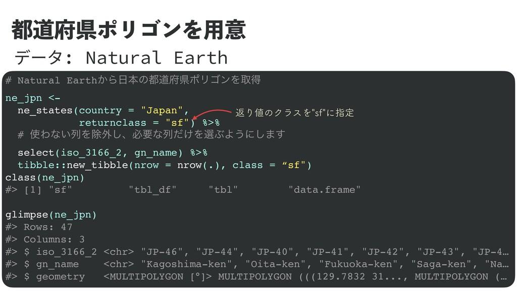 データ: Natural Earth # Natural Earth͔ΒຊͷಓݝϙϦΰϯ...