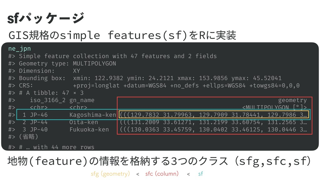 TGύοέʔδ GIS規格のsimple features(sf)をRに実装 ne_jpn  ...