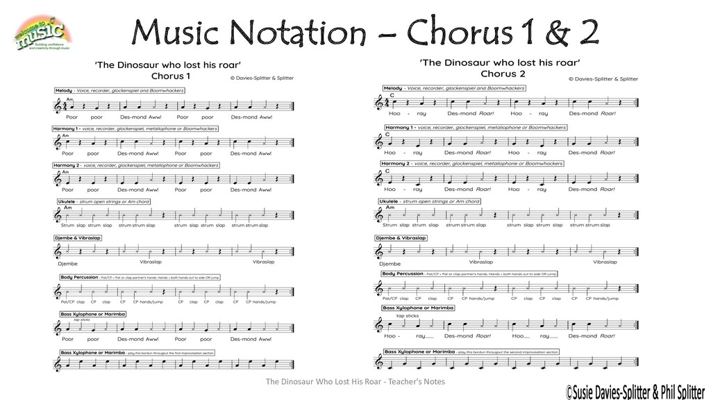 Music Notation – Chorus 1 & 2 The Dinosaur Who ...