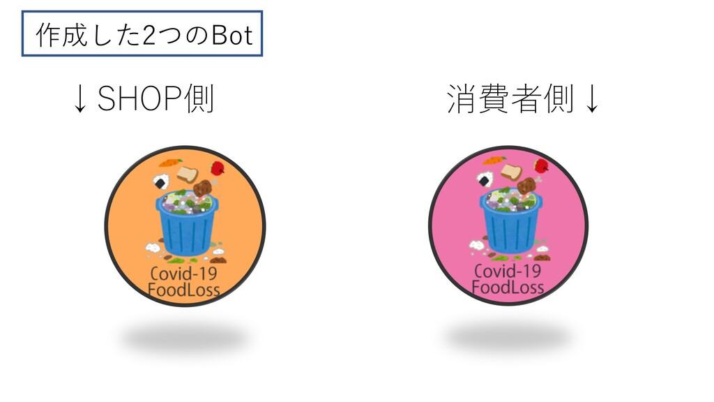 ↓SHOP側 消費者側↓ 作成した2つのBot